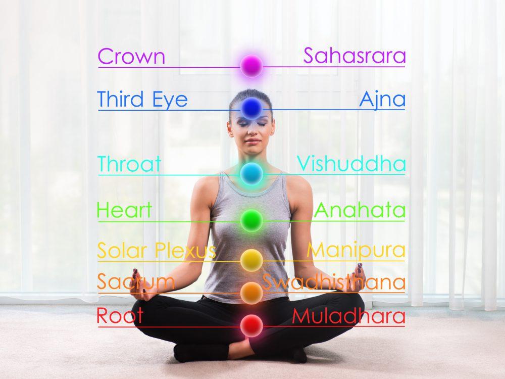 8 Understanding the Chakras Workshop